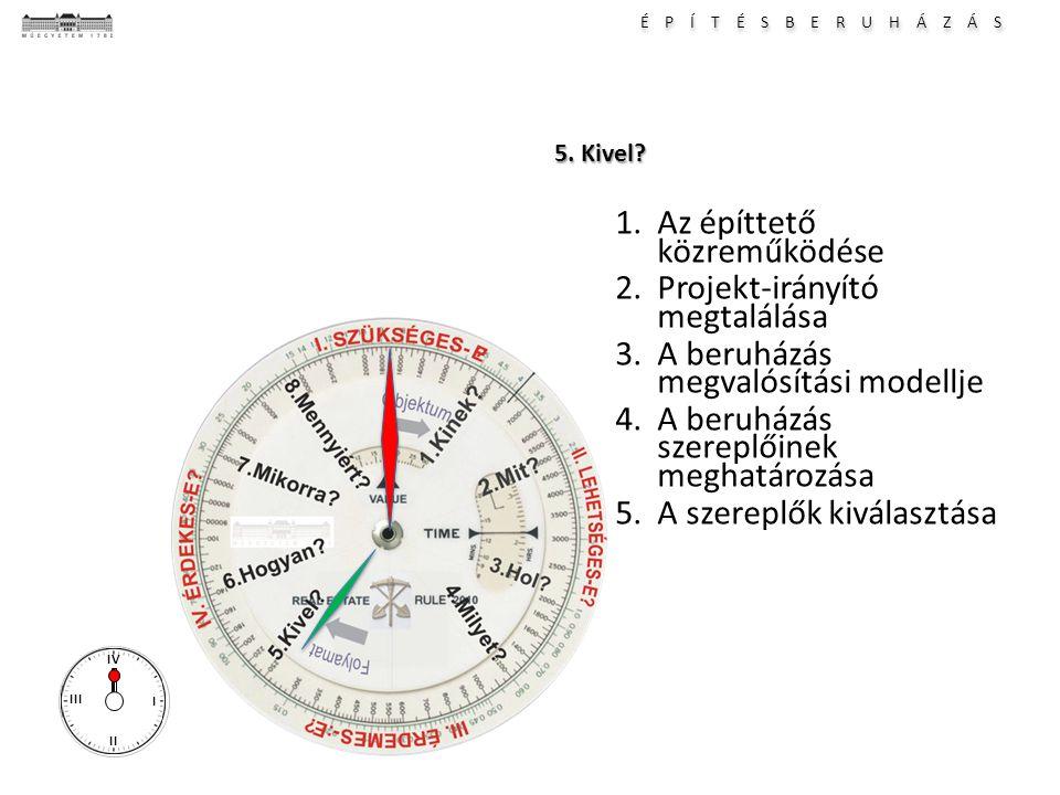 É P Í T É S B E R U H Á Z Á S I II III IV 5. Kivel? 1.Az építtető közreműködése 2.Projekt-irányító megtalálása 3.A beruházás megvalósítási modellje 4.