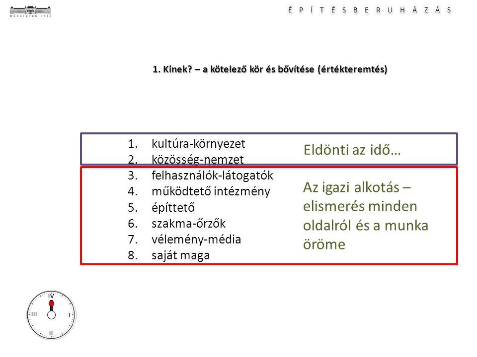 É P Í T É S B E R U H Á Z Á S I II III IV 1. Kinek? – a kötelező kör és bővítése (értékteremtés) 1.kultúra-környezet 2.közösség-nemzet 3.felhasználók-