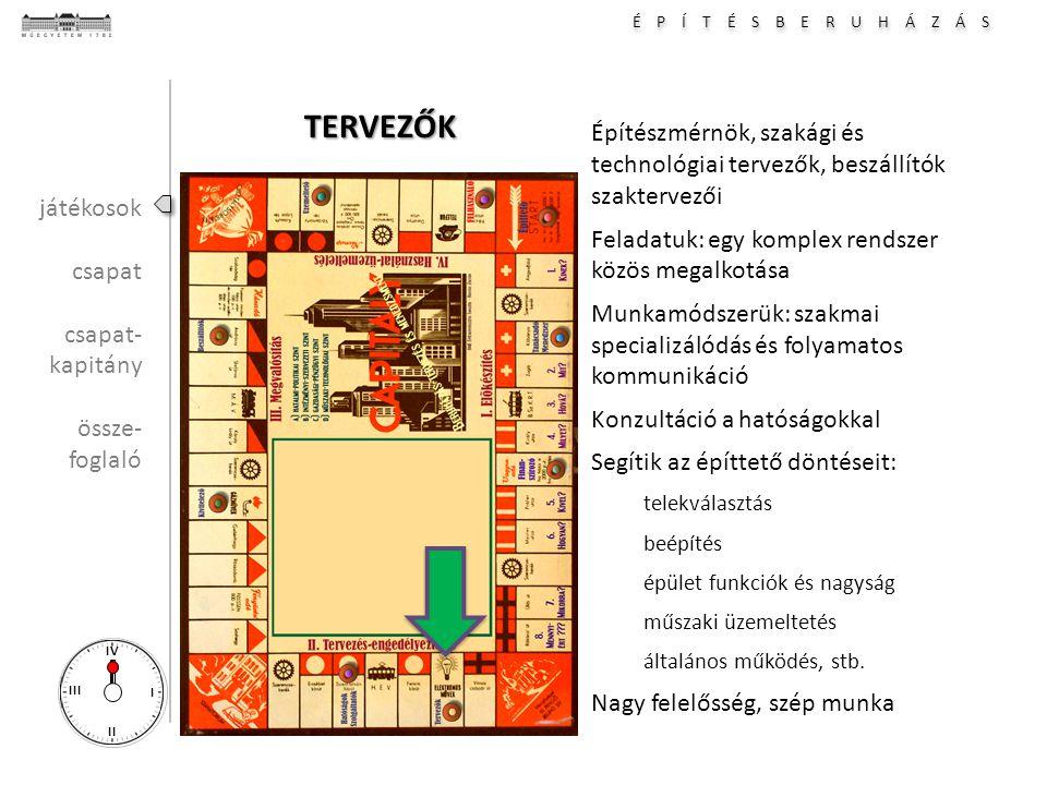 É P Í T É S B E R U H Á Z Á S I II III IVTERVEZŐK Építészmérnök, szakági és technológiai tervezők, beszállítók szaktervezői Feladatuk: egy komplex rendszer közös megalkotása Munkamódszerük: szakmai specializálódás és folyamatos kommunikáció Konzultáció a hatóságokkal Segítik az építtető döntéseit: telekválasztás beépítés épület funkciók és nagyság műszaki üzemeltetés általános működés, stb.