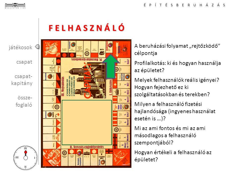 """É P Í T É S B E R U H Á Z Á S I II III IV F E L H A S Z N Á L Ó A beruházási folyamat """"rejtőzködő célpontja Profilalkotás: ki és hogyan használja az épületet."""