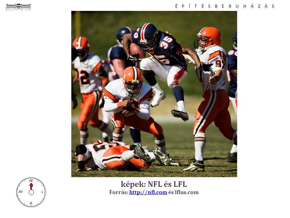 É P Í T É S B E R U H Á Z Á S I II III IV képek: NFL és LFL Forrás: http://nfl.com és lflus.comhttp://nfl.com