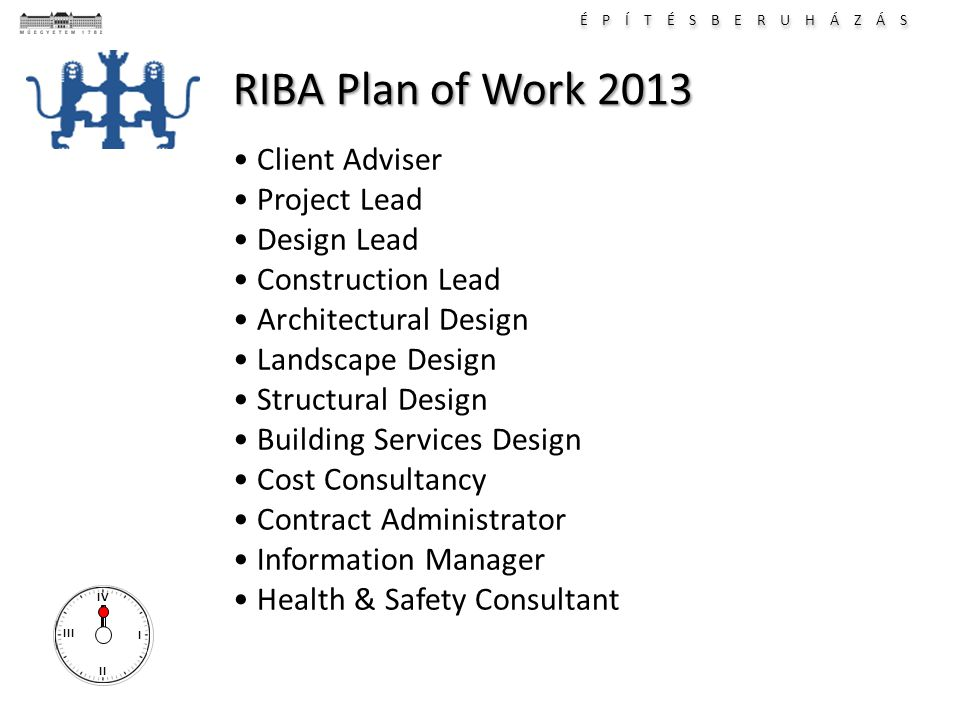 É P Í T É S B E R U H Á Z Á S I II III IV RIBA Plan of Work 2013 Client Adviser Project Lead Design Lead Construction Lead Architectural Design Landscape Design Structural Design Building Services Design Cost Consultancy Contract Administrator Information Manager Health & Safety Consultant