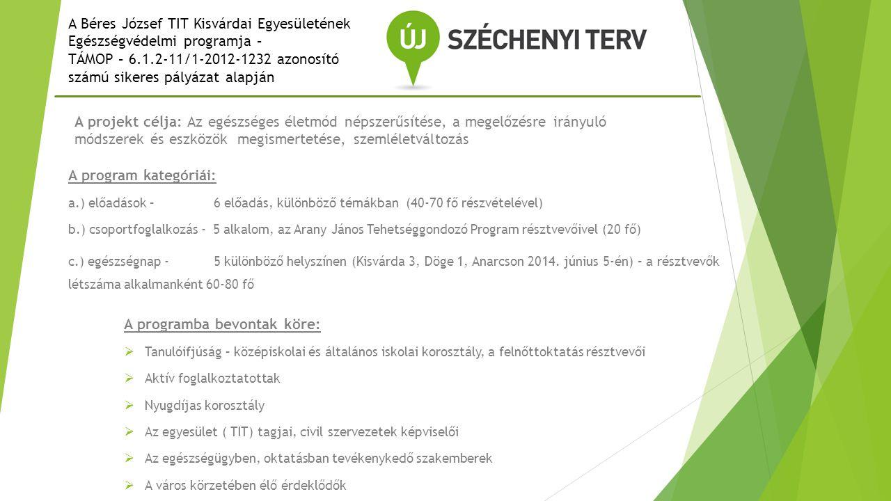 A Béres József TIT Kisvárdai Egyesületének Egészségvédelmi programja – TÁMOP – 6.1.2-11/1-2012-1232 azonosító számú sikeres pályázat alapján A projekt célja: Az egészséges életmód népszerűsítése, a megelőzésre irányuló módszerek és eszközök megismertetése, szemléletváltozás A program kategóriái: a.) előadások – 6 előadás, különböző témákban (40-70 fő részvételével) b.) csoportfoglalkozás - 5 alkalom, az Arany János Tehetséggondozó Program résztvevőivel (20 fő) c.) egészségnap - 5 különböző helyszínen (Kisvárda 3, Döge 1, Anarcson 2014.