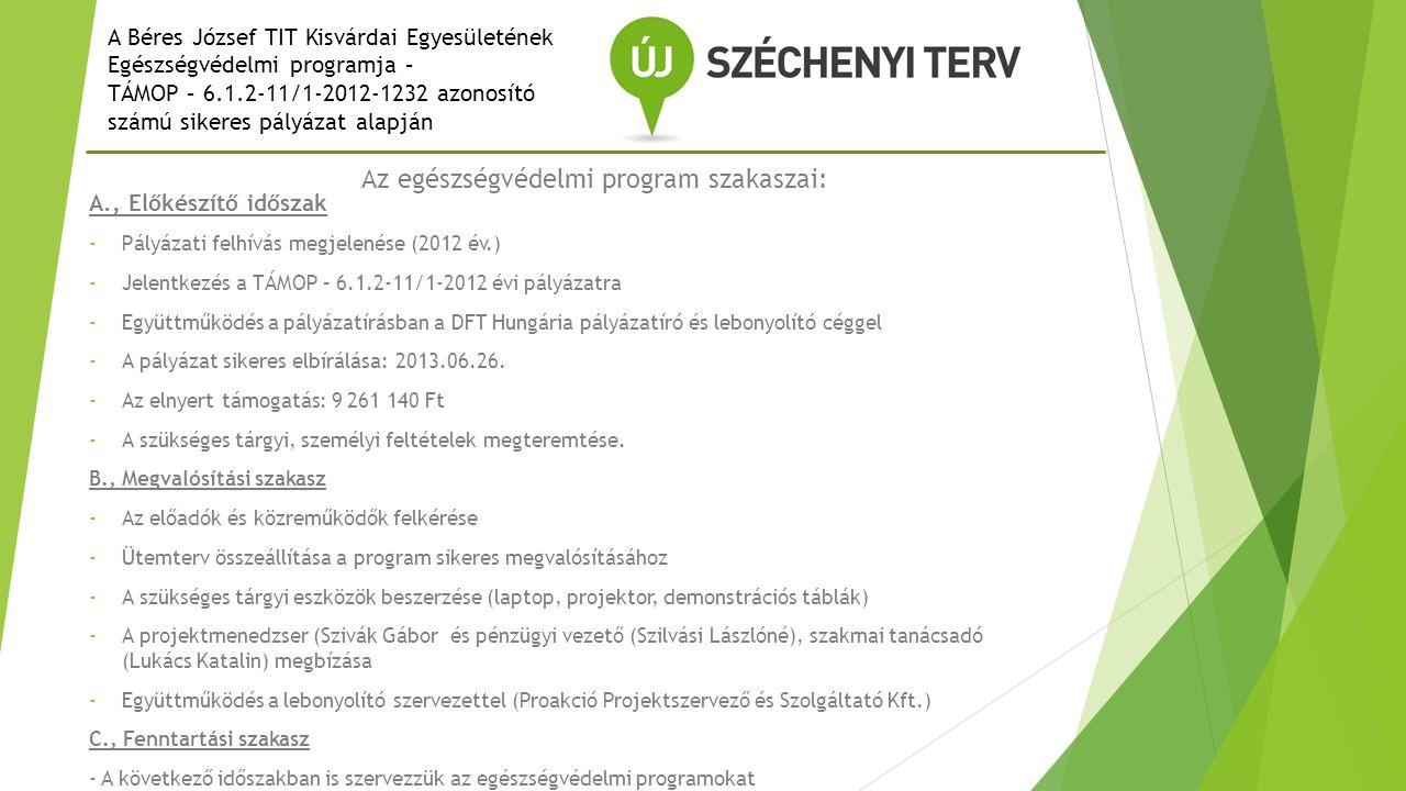 A Béres József TIT Kisvárdai Egyesületének Egészségvédelmi programja – TÁMOP – 6.1.2-11/1-2012-1232 azonosító számú sikeres pályázat alapján Az egészségvédelmi program szakaszai: A., Előkészítő időszak -Pályázati felhívás megjelenése (2012 év.) -Jelentkezés a TÁMOP – 6.1.2-11/1-2012 évi pályázatra -Együttműködés a pályázatírásban a DFT Hungária pályázatíró és lebonyolító céggel -A pályázat sikeres elbírálása: 2013.06.26.