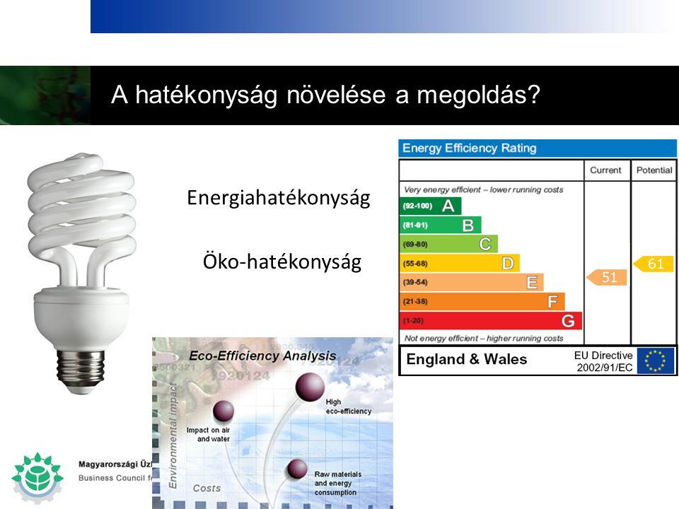 A hatékonyság növelése a megoldás Energiahatékonyság Öko-hatékonyság