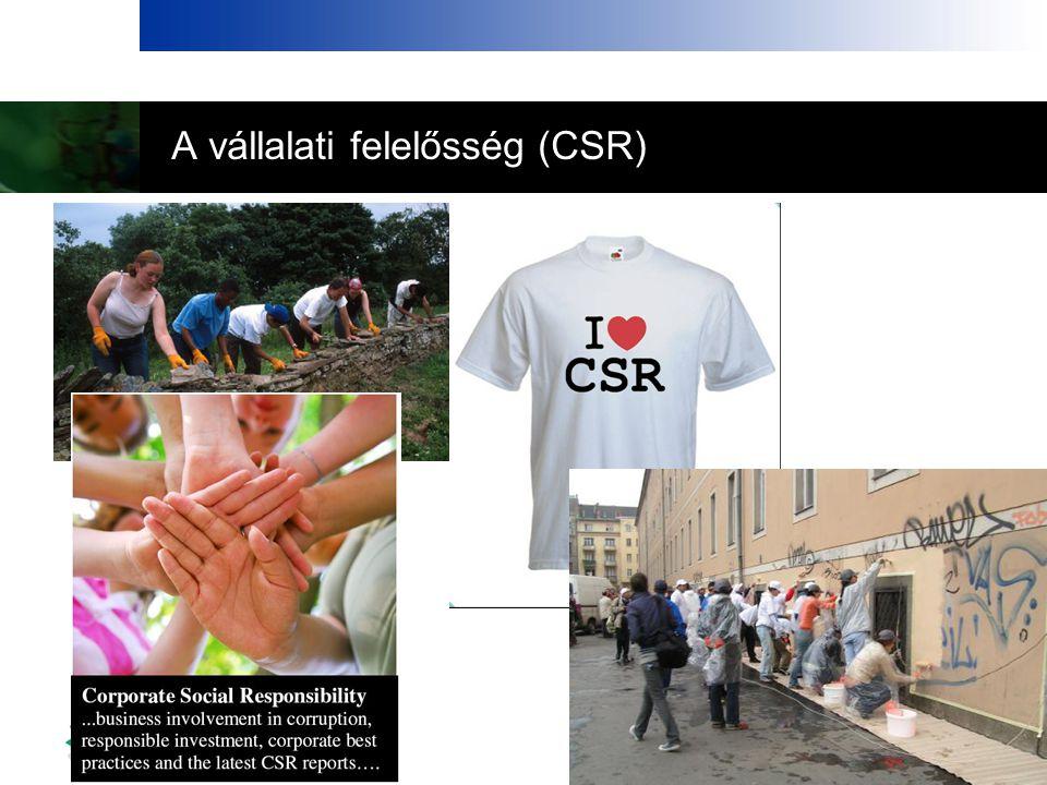 A vállalati felelősség (CSR)