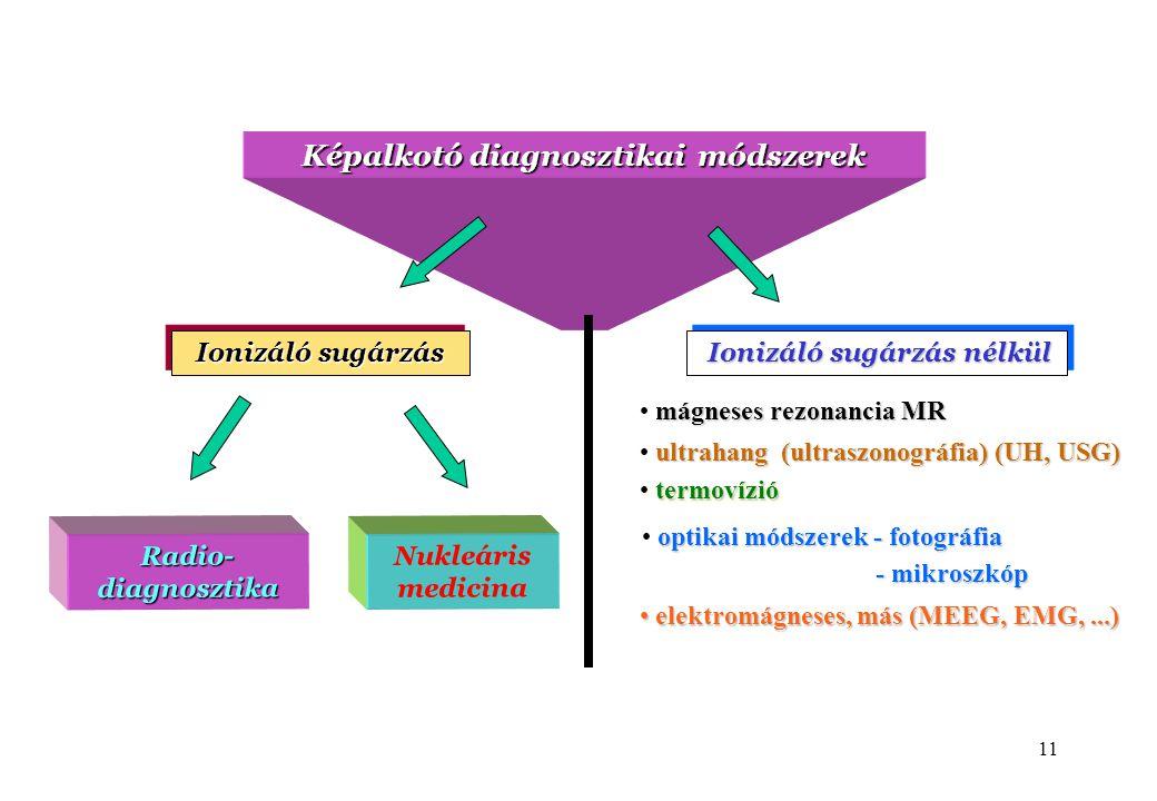 11 optikai módszerek - fotográfia - mikroszkóp - mikroszkóp Képalkotó diagnosztikai módszerek Ionizáló sugárzás Ionizáló sugárzás nélkül Ionizáló sugárzás nélkül mágneses rezonancia MR ultrahang (ultraszonográfia) (UH, USG) termovízió elektromágneses, más (MEEG, EMG,...) elektromágneses, más (MEEG, EMG,...) Nukleáris medicina Radio- diagnosztika