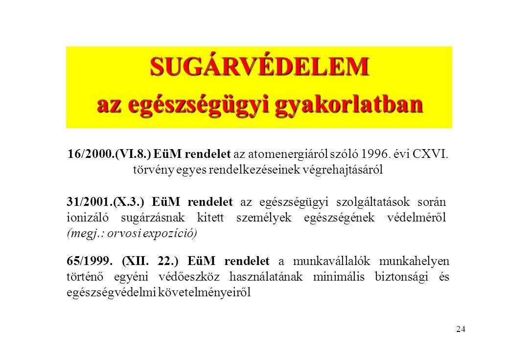 24 SUGÁRVÉDELEM az egészségügyi gyakorlatban 16/2000.(VI.8.) EüM rendelet az atomenergiáról szóló 1996.