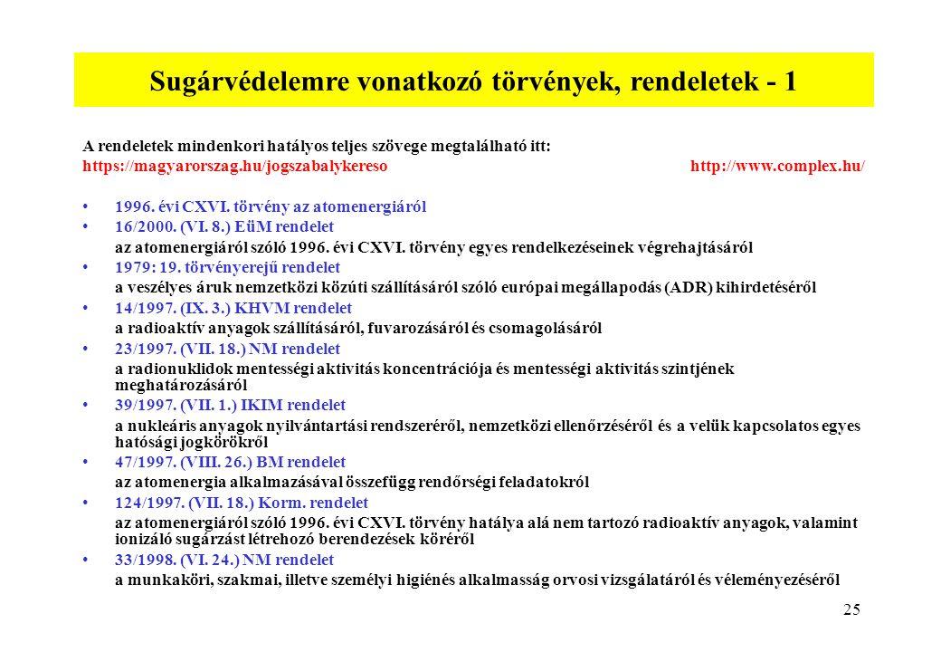 25 Sugárvédelemre vonatkozó törvények, rendeletek - 1 A rendeletek mindenkori hatályos teljes szövege megtalálható itt: https://magyarorszag.hu/jogszabalykereso http://www.complex.hu/ 1996.
