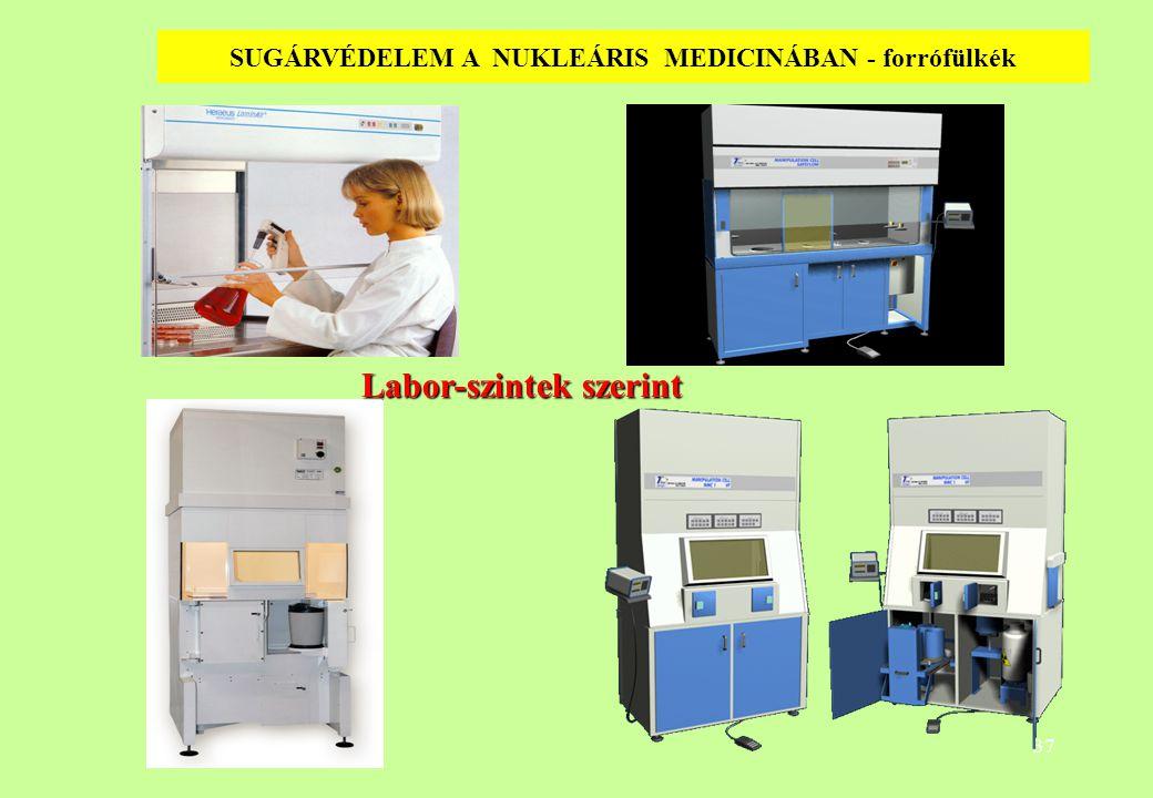 37 SUGÁRVÉDELEM A NUKLEÁRIS MEDICINÁBAN - forrófülkék Labor-szintek szerint