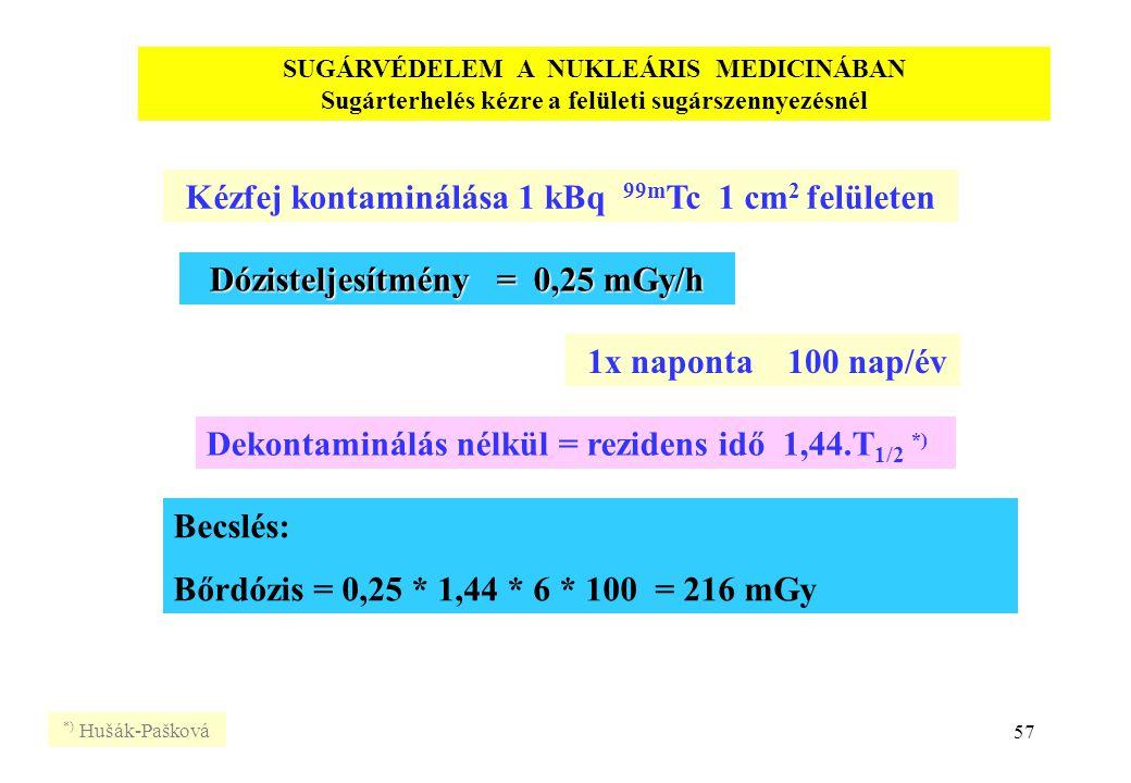 57 Kézfej kontaminálása 1 kBq 99m Tc 1 cm 2 felületen Dózisteljesítmény = 0,25 mGy/h Dekontaminálás nélkül = rezidens idő 1,44.T 1/2 *) Becslés: Bőrdózis = 0,25 * 1,44 * 6 * 100 = 216 mGy *) Hušák-Pašková 1x naponta 100 nap/év SUGÁRVÉDELEM A NUKLEÁRIS MEDICINÁBAN Sugárterhelés kézre a felületi sugárszennyezésnél