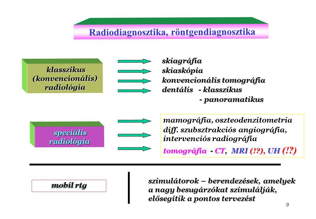 10 Radiodiagnosztikai képalkotó berendezések CTCT MRI