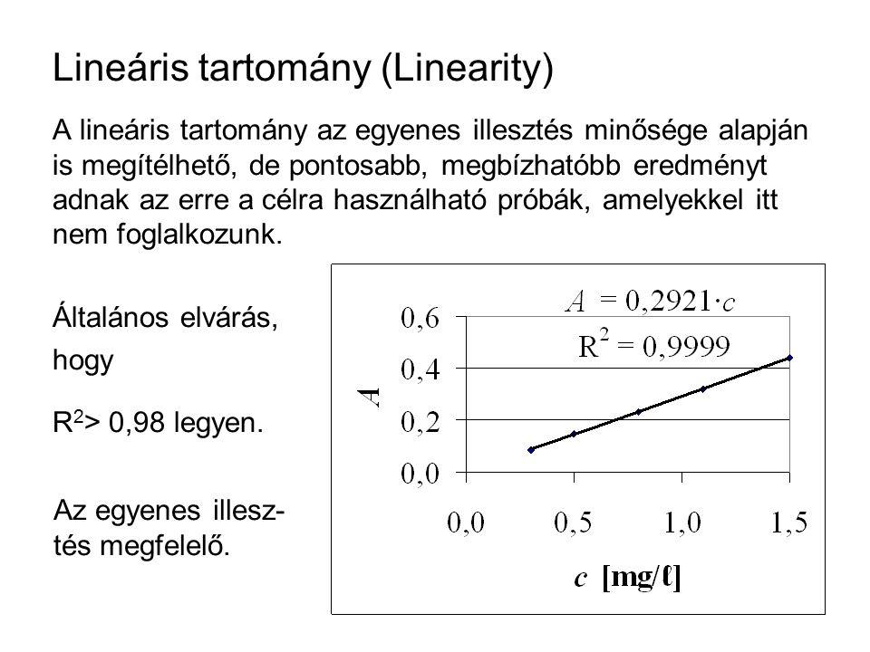 Lineáris tartomány (Linearity) A lineáris tartomány az egyenes illesztés minősége alapján is megítélhető, de pontosabb, megbízhatóbb eredményt adnak a