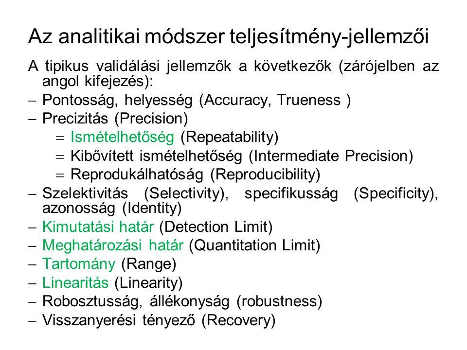 Az analitikai módszer teljesítmény-jellemzői A tipikus validálási jellemzők a következők (zárójelben az angol kifejezés):  Pontosság, helyesség (Accu