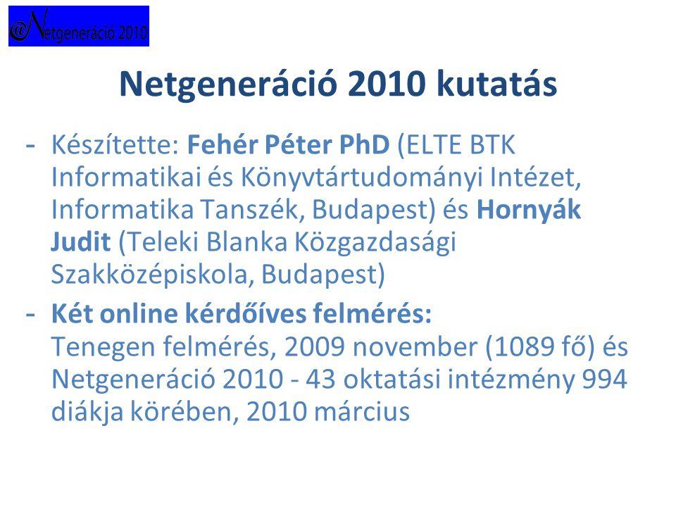 Netgeneráció 2010 kutatás - Készítette: Fehér Péter PhD (ELTE BTK Informatikai és Könyvtártudományi Intézet, Informatika Tanszék, Budapest) és Hornyák Judit (Teleki Blanka Közgazdasági Szakközépiskola, Budapest) - Két online kérdőíves felmérés: Tenegen felmérés, 2009 november (1089 fő) és Netgeneráció 2010 - 43 oktatási intézmény 994 diákja körében, 2010 március