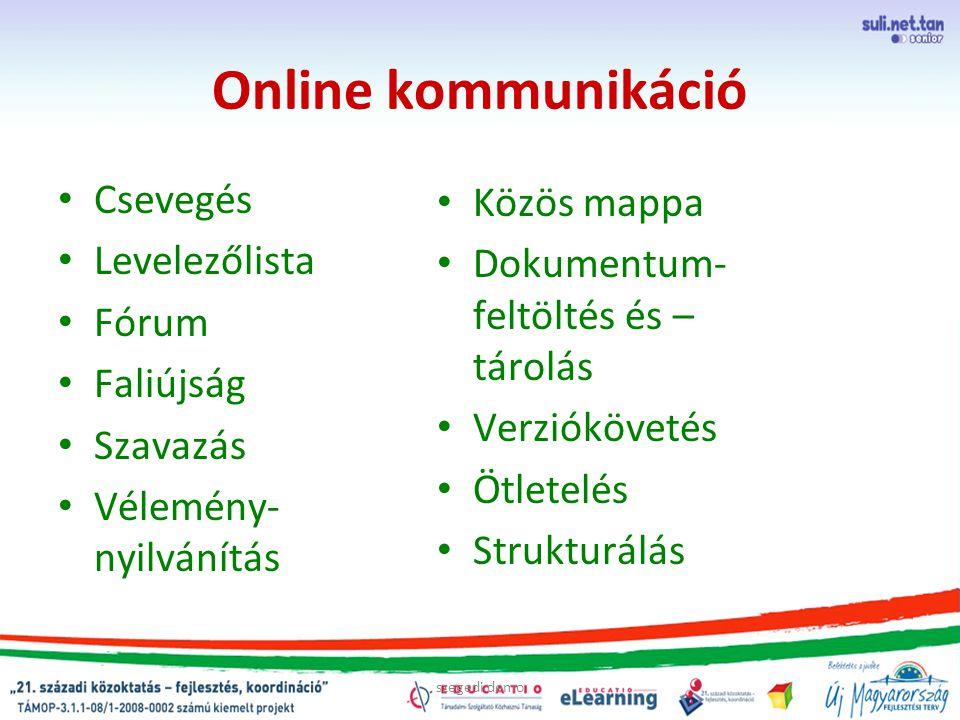 szegedi demo Minimálisan szükséges eszközök multimédiás személyi számítógép (ideális esetben notebook) wiki szoftver digitális fényképezőgép (vagy mobiltelefon) képszerkesztő szoftver internet hozzáférés