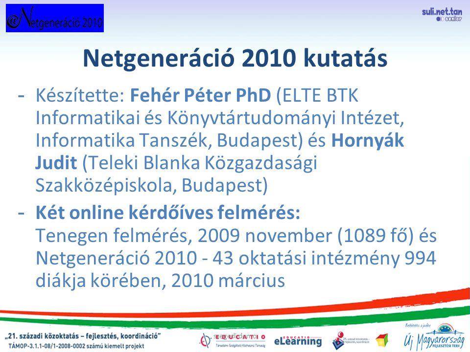 szegedi demo Netgeneráció 2010 kutatás - Készítette: Fehér Péter PhD (ELTE BTK Informatikai és Könyvtártudományi Intézet, Informatika Tanszék, Budapes