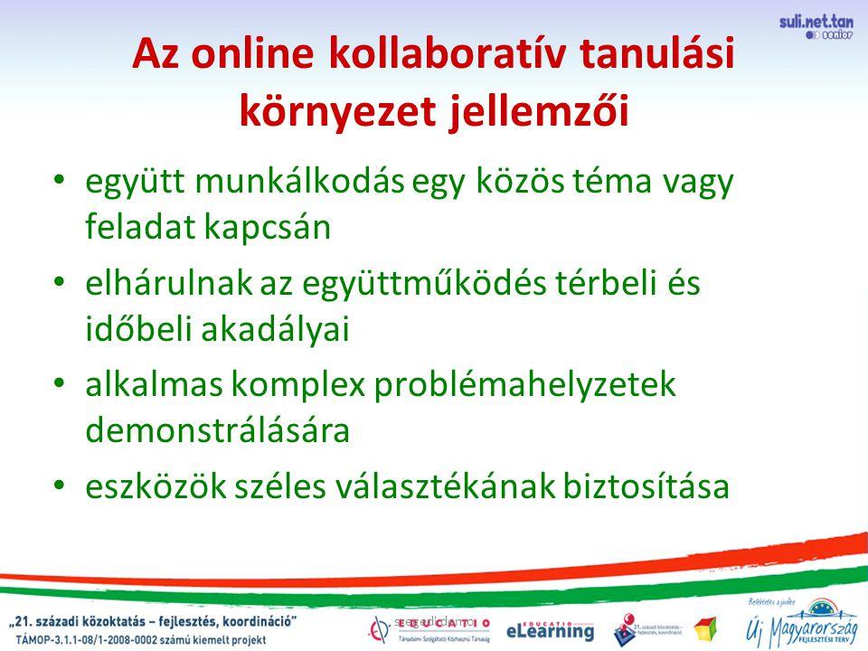 szegedi demo Tanári kompetenciák Kollaboratív platformok használatának felhasználói szintű ismerete.