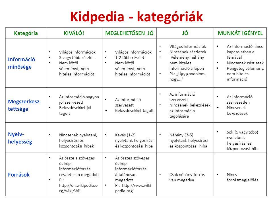 Kidpedia - kategóriák KategóriaKIVÁLÓ!MEGLEHETŐSEN JÓJÓMUNKÁT IGÉNYEL Információ minősége Világos információk 3 vagy több részlet Nem közöl véleményt,