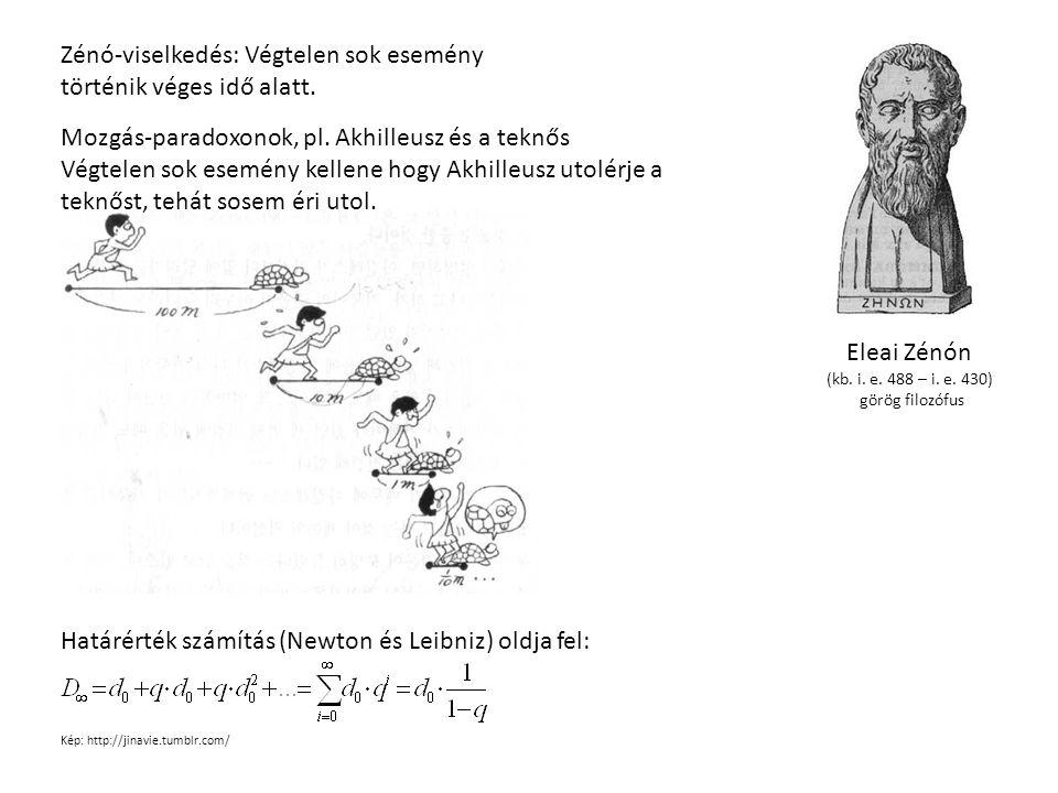 Eleai Zénón (kb. i. e. 488 – i. e.
