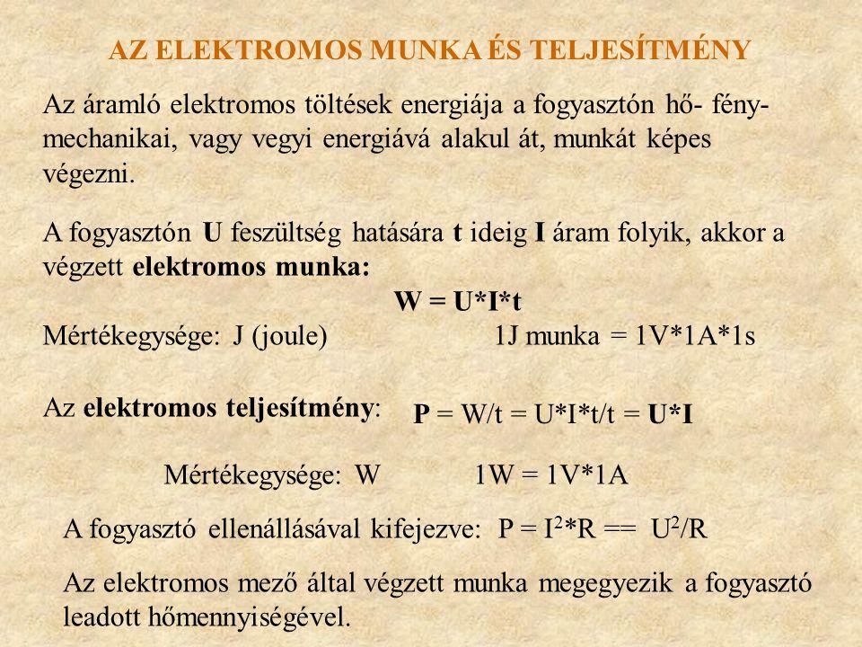 AZ ELEKTROMOS MUNKA ÉS TELJESÍTMÉNY Az áramló elektromos töltések energiája a fogyasztón hő- fény- mechanikai, vagy vegyi energiává alakul át, munkát
