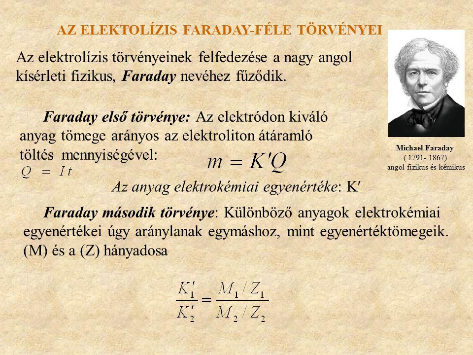 AZ ELEKTOLÍZIS FARADAY-FÉLE TÖRVÉNYEI Faraday első törvénye: Az elektródon kiváló anyag tömege arányos az elektroliton átáramló töltés mennyiségével: