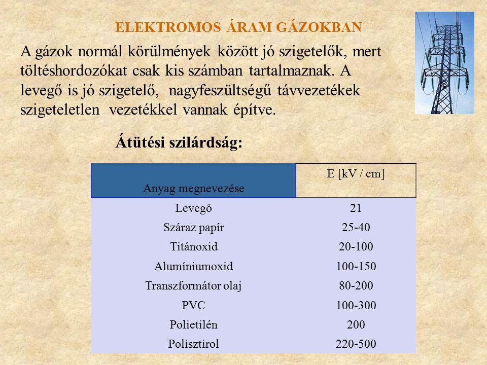 ELEKTROMOS ÁRAM GÁZOKBAN A gázok normál körülmények között jó szigetelők, mert töltéshordozókat csak kis számban tartalmaznak. A levegő is jó szigetel
