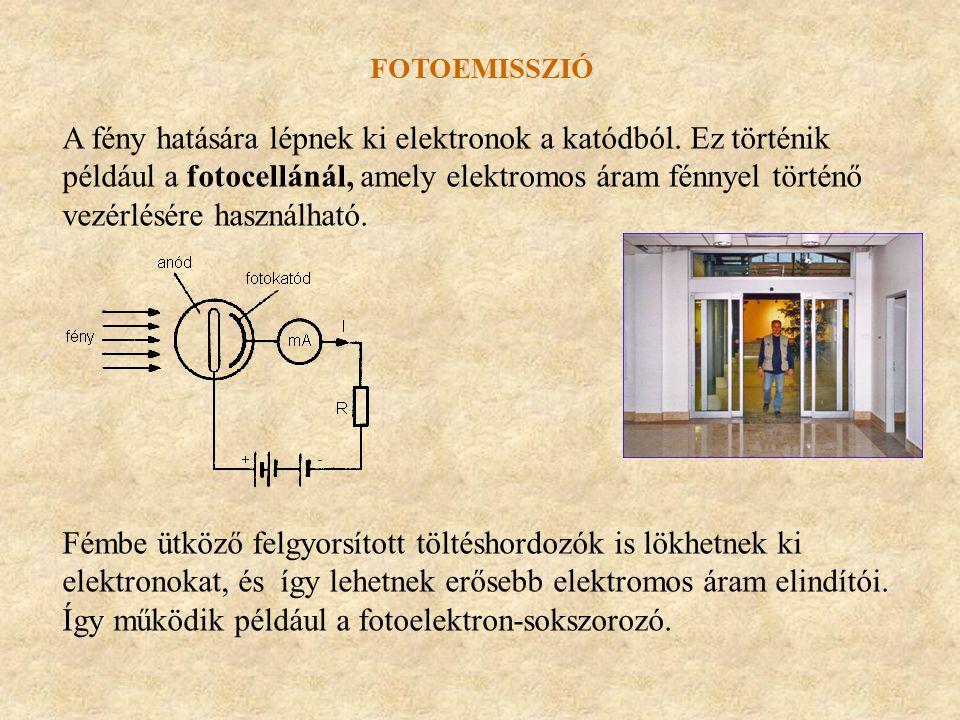 FOTOEMISSZIÓ A fény hatására lépnek ki elektronok a katódból. Ez történik például a fotocellánál, amely elektromos áram fénnyel történő vezérlésére ha