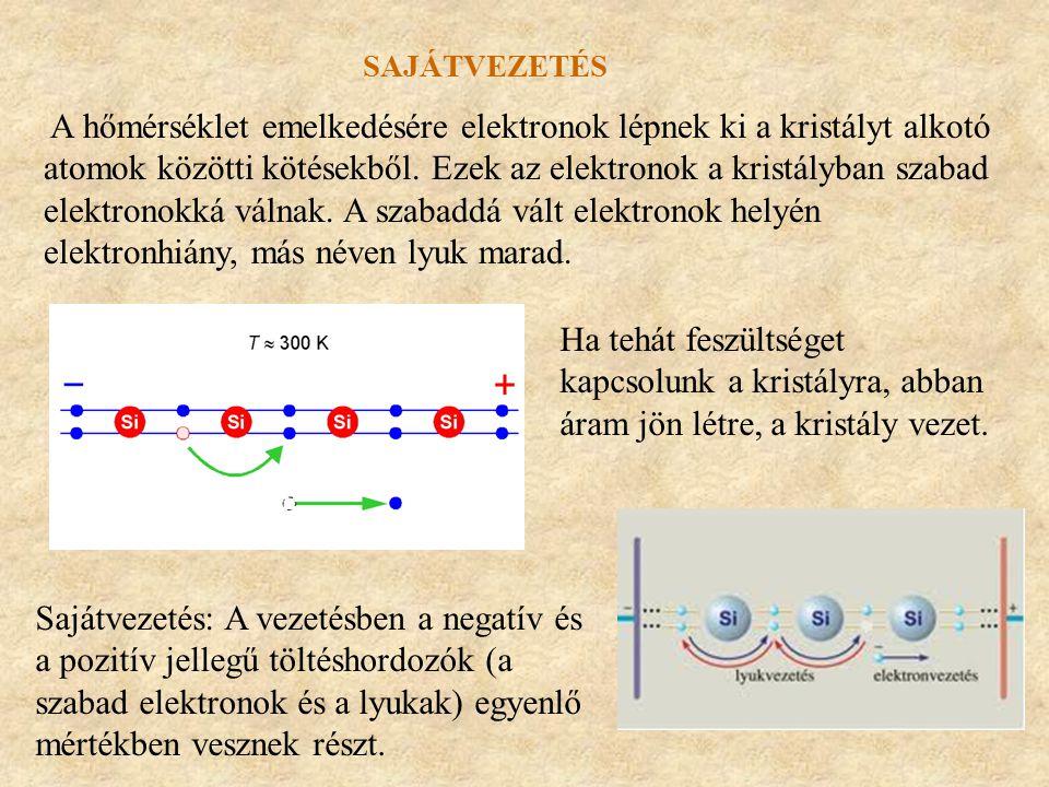 SAJÁTVEZETÉS Sajátvezetés: A vezetésben a negatív és a pozitív jellegű töltéshordozók (a szabad elektronok és a lyukak) egyenlő mértékben vesznek rész
