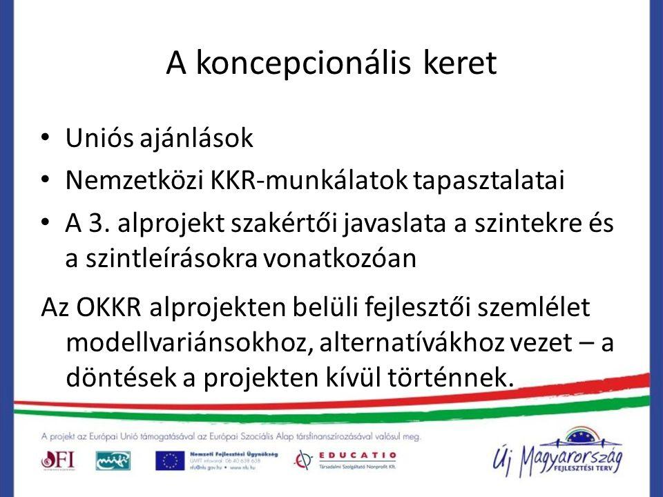 A koncepcionális keret Uniós ajánlások Nemzetközi KKR-munkálatok tapasztalatai A 3.