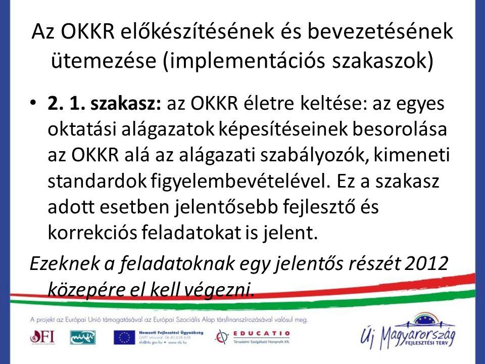 Az OKKR előkészítésének és bevezetésének ütemezése (implementációs szakaszok) 2.2.