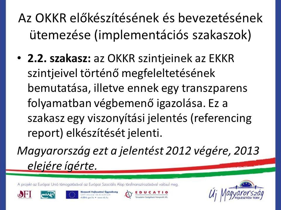 Lehetséges variánsok: az alapjavaslat Az alágazatok az OKKR szintbesorolásokat a teljes bevezetés során saját szervezeteikben végzik, hitelesítésre benyújtják a tanácsnak, ahol független szakmai bizottsági eljárásban történik a befogadás.