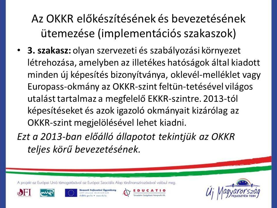 Lehetséges variánsok: OKT nélkül 2013-ig Létrejön egy Nemzeti Koordinációs Pont, amelyik elsősorban a nemzetközi kötelezettségekből adódó feladatokra, azok közül is kiemelten a referencing folyamatra koncentrál, s 2012 végére leadja jelentését.