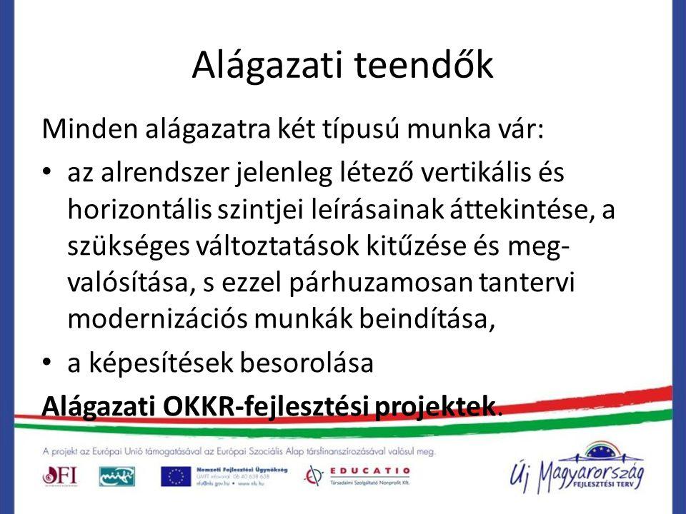 Jogszabályi háttér Az OKKR létrehozása és működtetése több minisztérium, hatóság feladat- és hatáskörét, a közöttük fennálló együtt- működés kérdését, valamint Magyarország nemzetközi kapcsolatrendszerét érinti, ezért elengedhetetlen az OKKR működésének, kompetenciáinak magas szintű (törvény vagy kormányrendelet) jogszabályi megalapozása.