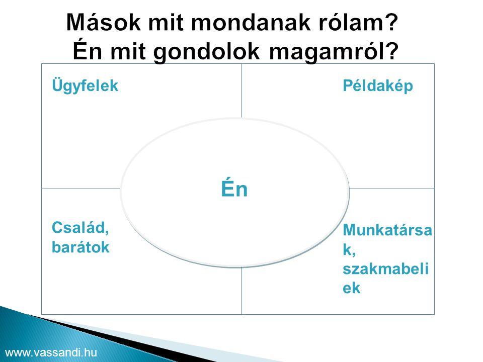 Példakép Munkatársa k, szakmabeli ek Én www.vassandi.hu Ügyfelek Család, barátok