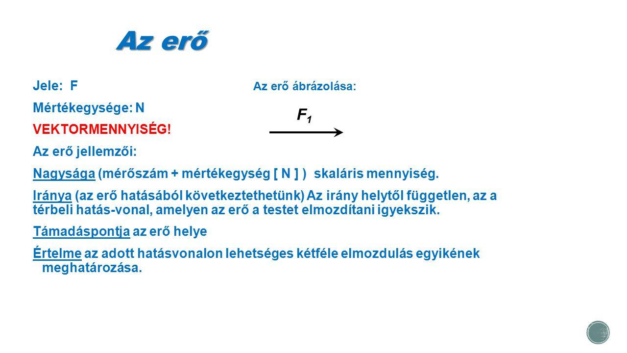Az erő Jele: F Mértékegysége: N VEKTORMENNYISÉG! Az erő jellemzői: Nagysága (mérőszám + mértékegység [ N ] ) skaláris mennyiség. Iránya (az erő hatásá