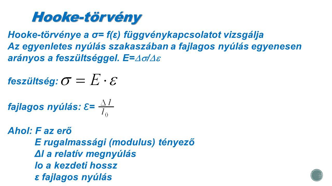 Hooke-törvény Hooke-törvénye a σ= f(ε) függvénykapcsolatot vizsgálja Az egyenletes nyúlás szakaszában a fajlagos nyúlás egyenesen arányos a feszültség