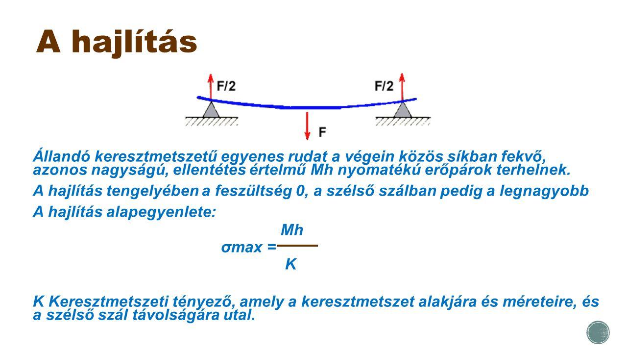 A hajlítás Állandó keresztmetszetű egyenes rudat a végein közös síkban fekvő, azonos nagyságú, ellentétes értelmű Mh nyomatékú erőpárok terhelnek. A h