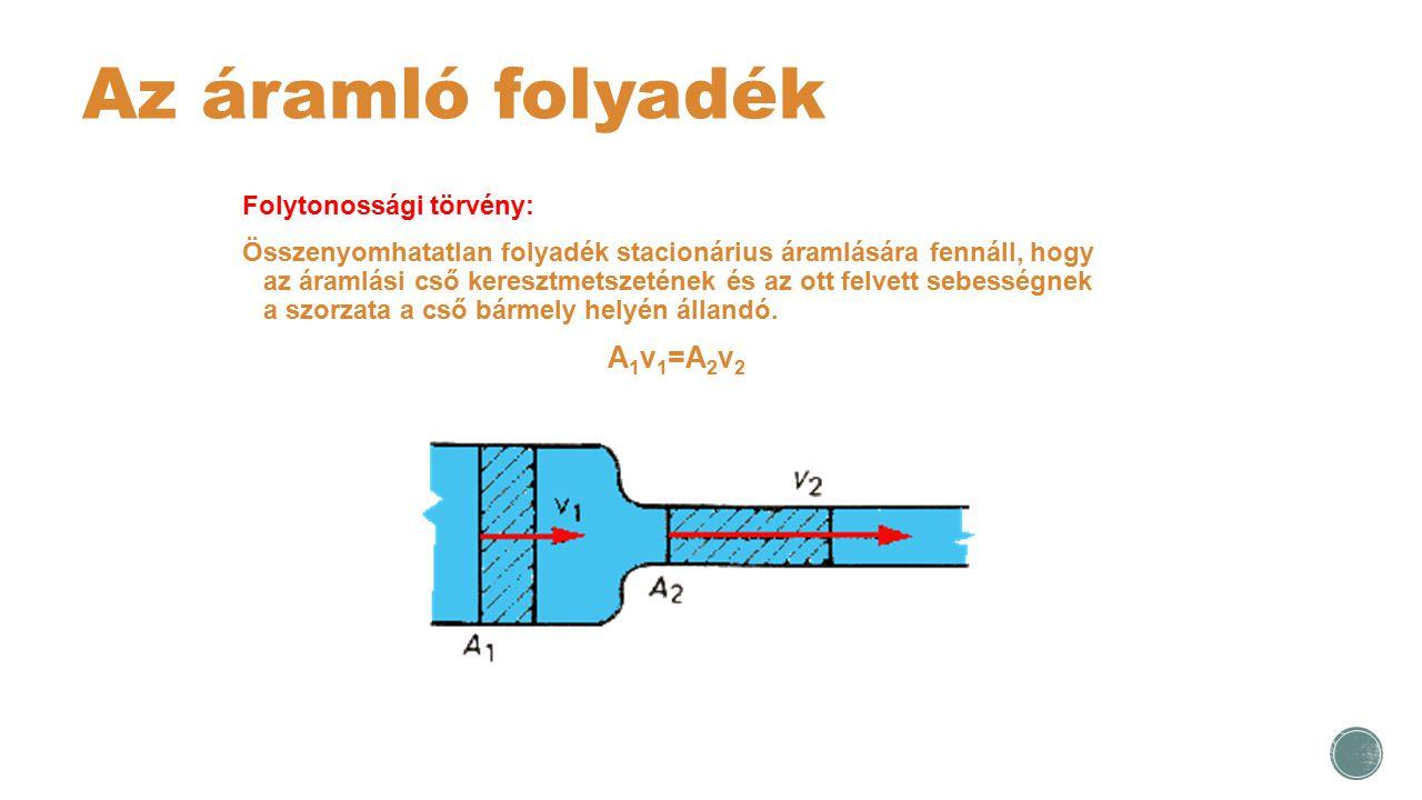 Az áramló folyadék Folytonossági törvény: Összenyomhatatlan folyadék stacionárius áramlására fennáll, hogy az áramlási cső keresztmetszetének és az ot