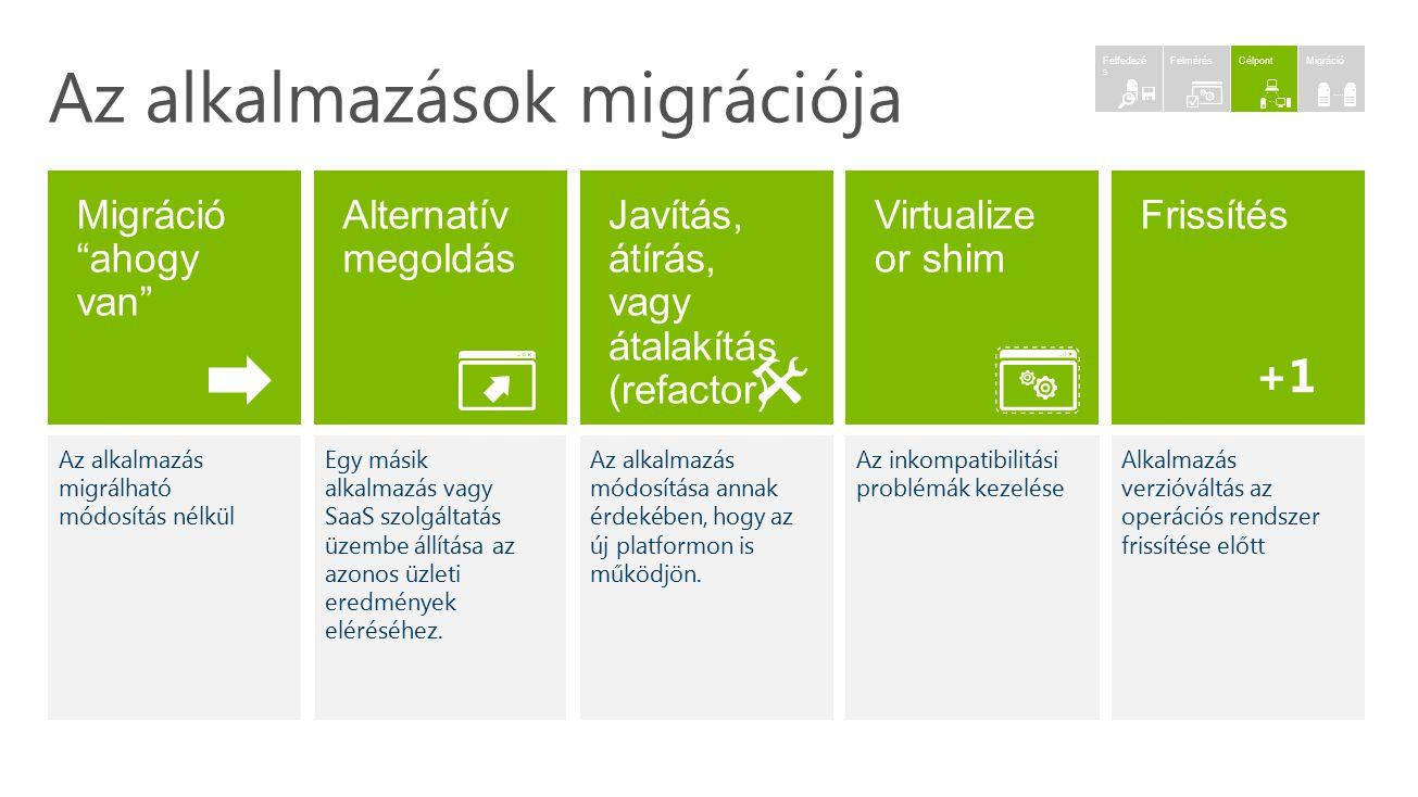 Az alkalmazások migrációja Alkalmazás verzióváltás az operációs rendszer frissítése előtt +1 Az inkompatibilitási problémák kezelése Az alkalmazás mód