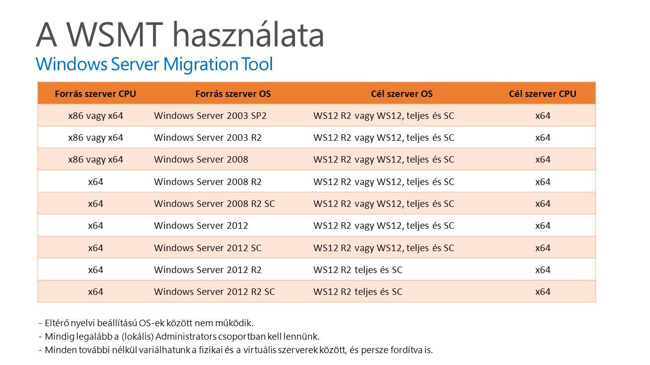 Forrás szerver CPUForrás szerver OSCél szerver OSCél szerver CPU x86 vagy x64Windows Server 2003 SP2WS12 R2 vagy WS12, teljes és SCx64 x86 vagy x64Win