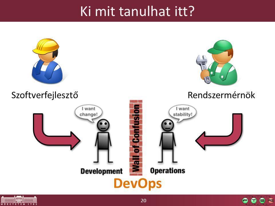 20 Ki mit tanulhat itt DevOps SzoftverfejlesztőRendszermérnök