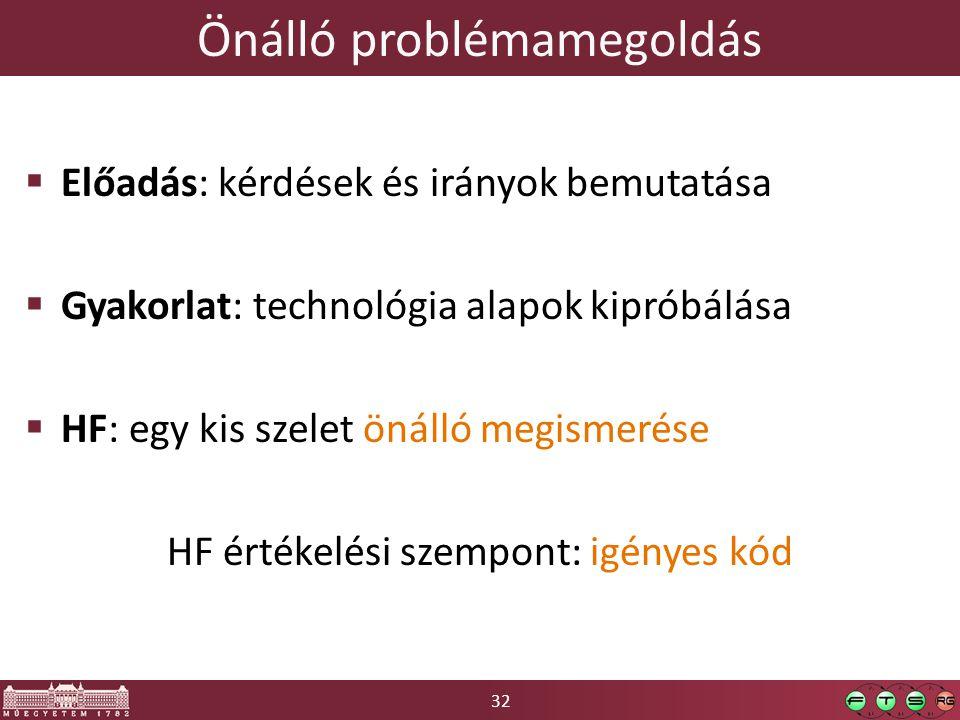 32 Önálló problémamegoldás  Előadás: kérdések és irányok bemutatása  Gyakorlat: technológia alapok kipróbálása  HF: egy kis szelet önálló megismeré