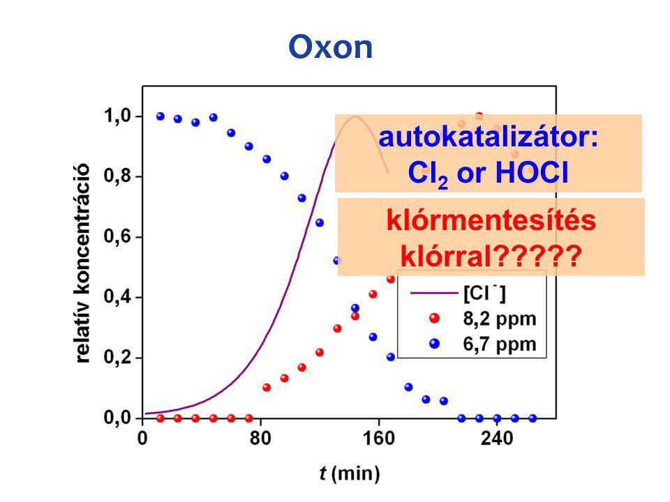 Oxon autokatalizátor: Cl 2 or HOCl klórmentesítés klórral?????
