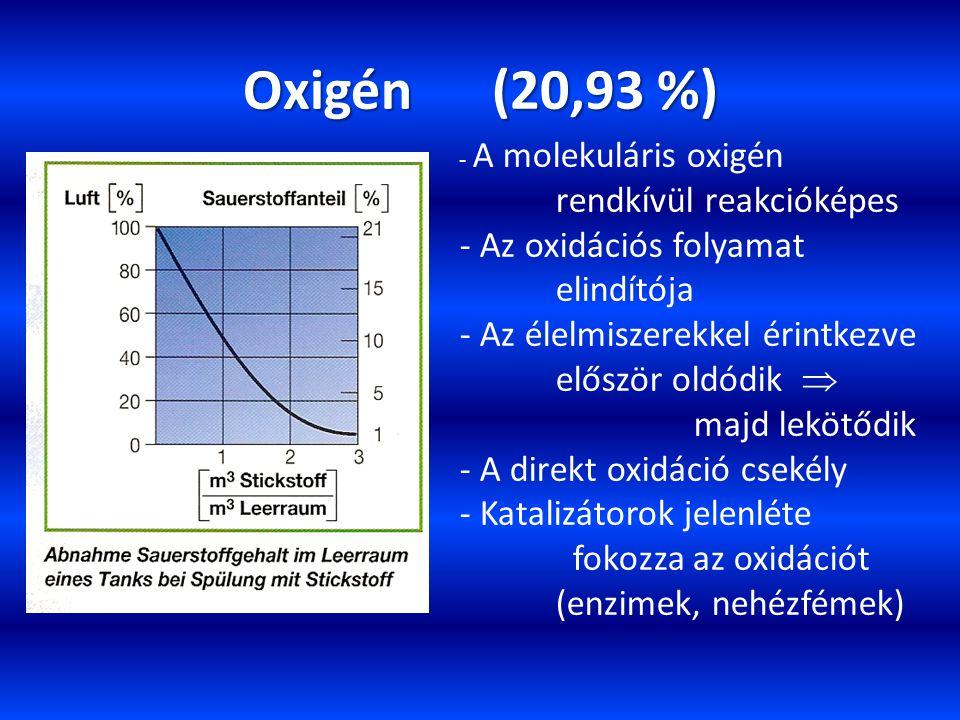 Oxigén (20,93 %) - A molekuláris oxigén rendkívül reakcióképes - Az oxidációs folyamat elindítója - Az élelmiszerekkel érintkezve először oldódik  majd lekötődik - A direkt oxidáció csekély - Katalizátorok jelenléte fokozza az oxidációt (enzimek, nehézfémek)