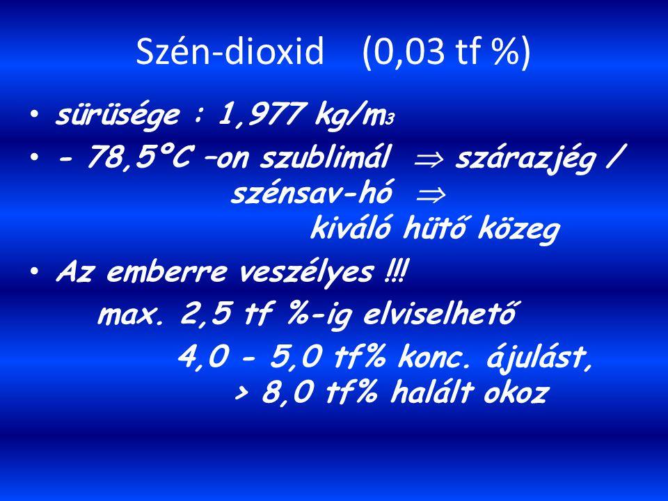 Szén-dioxid (0,03 tf %) sürüsége : 1,977 kg/m 3 - 78,5ºC –on szublimál  szárazjég / szénsav-hó  kiváló hütő közeg Az emberre veszélyes !!.