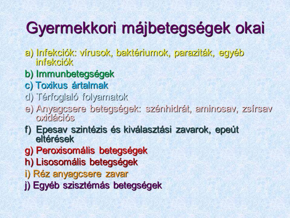 Gyermekkori májbetegségek okai a) Infekciók: vírusok, baktériumok, paraziták, egyéb infekciók b) Immunbetegségek c) Toxikus ártalmak d) Térfoglaló fol