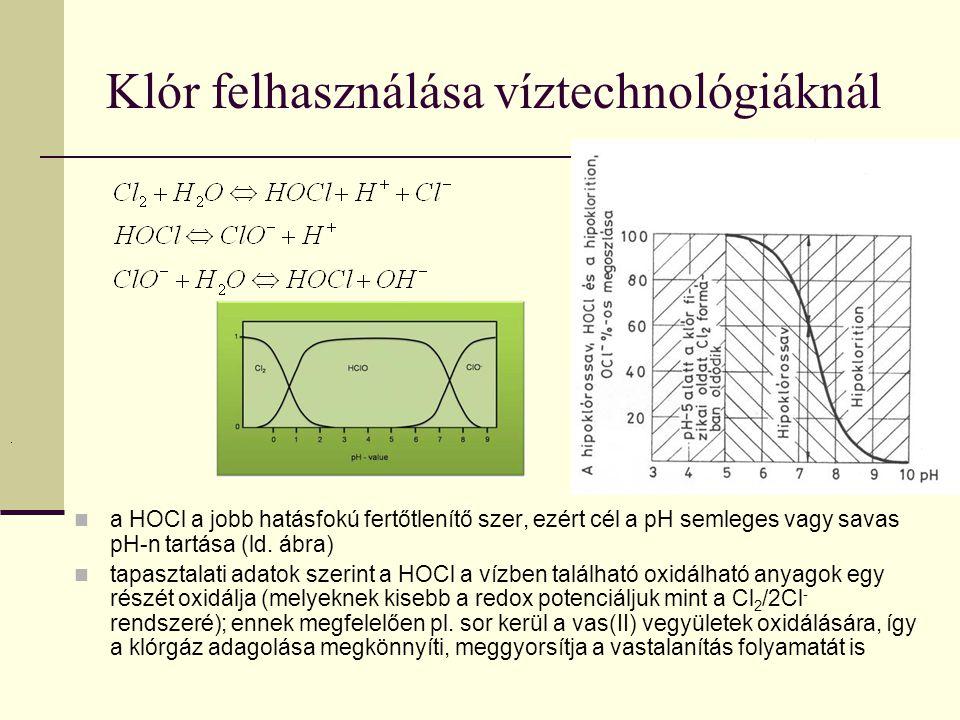 Klór felhasználása víztechnológiáknál a HOCl a jobb hatásfokú fertőtlenítő szer, ezért cél a pH semleges vagy savas pH-n tartása (ld. ábra) tapasztala