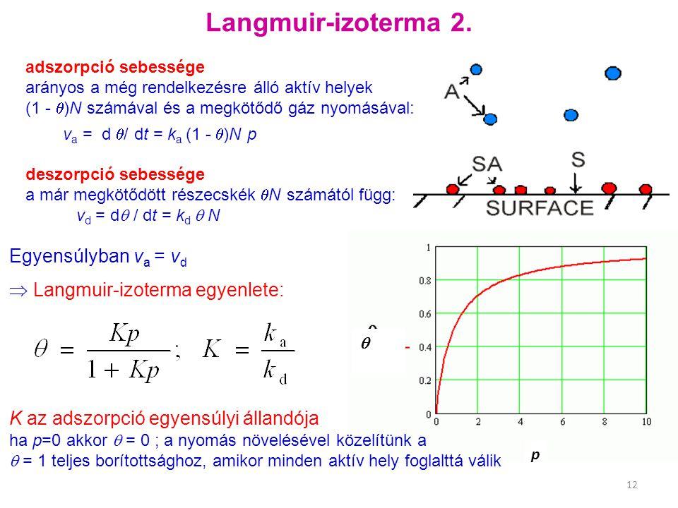 Langmuir-izoterma 2. adszorpció sebessége arányos a még rendelkezésre álló aktív helyek (1 ‑  )N számával és a megkötődő gáz nyomásával: v a = d  /