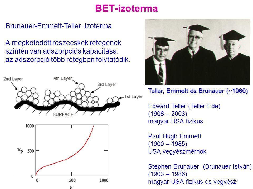 BET-izoterma Teller, Emmett és Brunauer (  1960) Edward Teller (Teller Ede) (1908 – 2003) magyar-USA fizikus Paul Hugh Emmett (1900 – 1985) USA vegyé